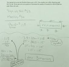 Working Backwards Problem Solving Worksheet Write And Solve An Equation Students Are Asked To Write And Solve
