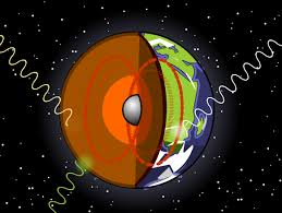 eclipse brainpop