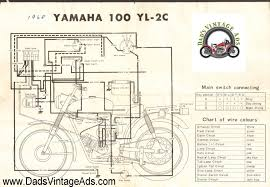 the vintage japanese motorcycle owners group forums viewtopic 1967