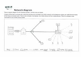 investigation networks at the australian curriculum