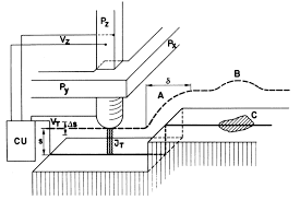 spt v8n2 changes in the design of scanning tunneling microscopic
