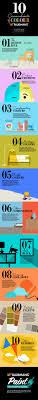 27 best paint and decorating images on pinterest dulux paint