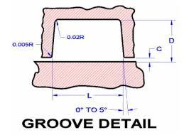 seal rings design images Seals eastern end cap o ring seal design guideline jpg