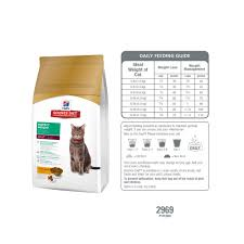 hill u0027s science diet perfect weight chicken recipe dry cat