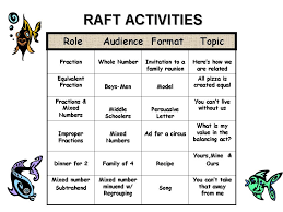 raft comprehension strategies