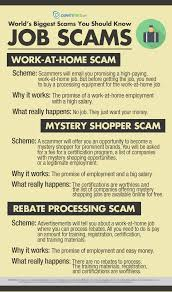Companies With Work At Home World U0027s Biggest Scams You Need To Know Official Pawnhero Blog