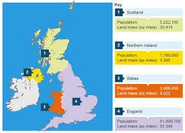map uk ireland scotland bitesize ks3 history shaping the uk revision 1