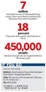 Blindness In The World Seeing The World With The Eyes Of The Blind Ebeijing Gov Cn