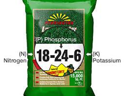 Garden Fertilizer Types - fertilizer buying guide