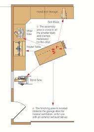 garage shop layout u2013 popular woodworking