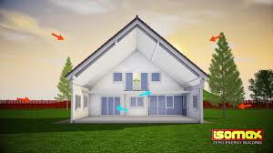energy saving house 3d animation energy saving house isomax on vimeo