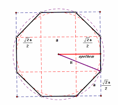 What Is The Sum Of Interior Angles Of A Octagon Octagon Construction And Formulas