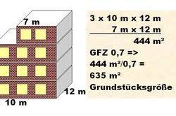 berechnung geschossfläche geschossflächenzahl 86 ermitteln