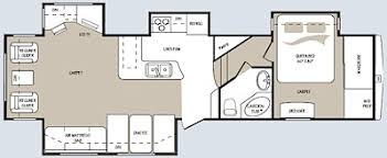 Montana Fifth Wheel Floor Plans The U201cperfect U201d Rv An Eclectic Mind