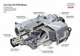 audi s4 v6 supercharged 2009 audi b8 s4 3 0 caka tfsi v6 supercharger module uk car