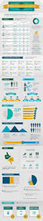 sales salary guide 199 best infographics career images on pinterest infographics