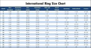ring sizes mens ring size conversion number to letter sle letter template