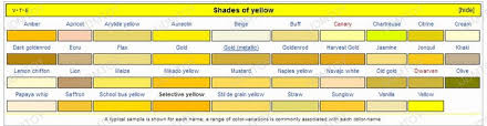 shades of yellow how to discern our three led bulb fog light yellow shades