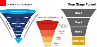 download sales funnel pipeline template excel