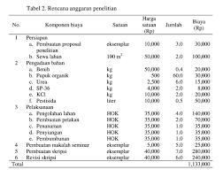 contoh membuat proposal riset teknik penulisan ilmiah rencana anggaran dan jadwal kegiatan