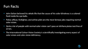 Was John Dalton Color Blind 2017 Csun Color Contrast