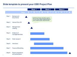 15 best commercial due diligence template checklist u0026 report