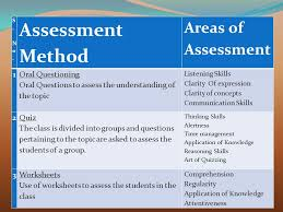 cce guidelines for classes 6 to 8 ppt video online download