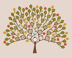 ideas family tree ideas for s day