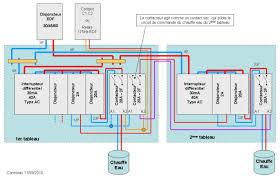 tableau electrique cuisine tableau electrique dans cuisine monde de l électronique et l