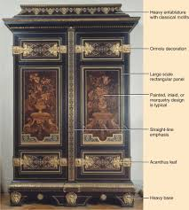 Louis Xiv Bedroom Furniture Louis Xiv French Baroque Andrewsdesignhistoryblog