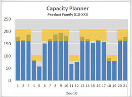 Production Capacity Planning Template Excel Capacity Planning Relies On A Often Ignored By Planners