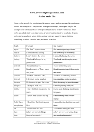 List Of Resume Action Verbs by Resume Action Verbs Examples Eliolera Com