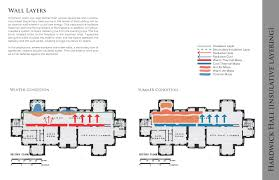 Hardwick Hall Floor Plan by Hardwick Hall Off The Grid On The Grid