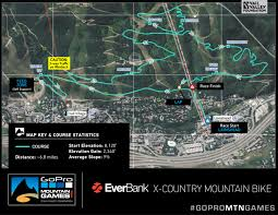 Vail Village Map Xc Mountain Bike Mountain Games