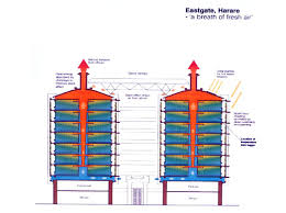 eastgate mall floor plan biomimetic architecture green building in zimbabwe modeled after