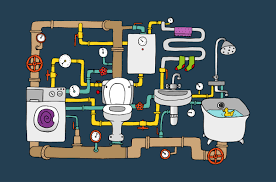 Home Plumbing System Your Guide To Better Home Plumbing Systems Uptown Plumbing