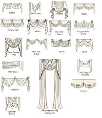 Fishtail Swags Valances Swags Custom Drapery Types Guide How To Windows Treatment