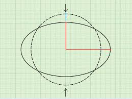 how to calculate the area of an ellipse 5 steps with pictures