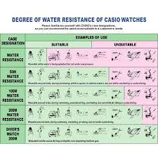 Jam Tangan Casio Dw 290 casio dw 290 1v diving digital sports watches jam tangan
