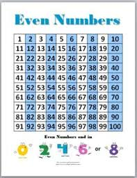 87 best even and odd images on pinterest teaching math teaching