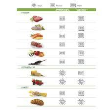 manual foodsaver sellador al vacío foodsaver oster manual en oster cl