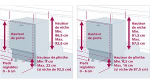 hauteur des meubles de cuisine a quelle hauteur les meubles hauts ou la hotte haut cuisine