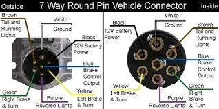 rv trailer wiring diagram wiring diagram and schematic diagram