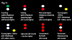 boat lights at night rules navigation lights rya theory saltwater experience