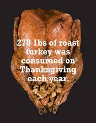 facts on thanksgiving history work studio hinrichs