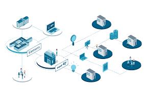 innovation strategy innovation siemens global website