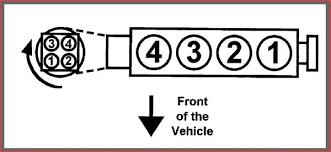 solved need diagram for firing order 2000 honda crv 4 cyl fixya
