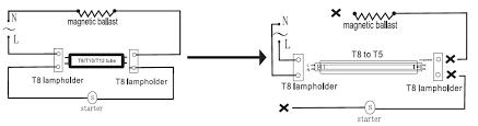 ul t8 to t5 retrofit kit t8 t5 fluorescent batten fitting buy t8