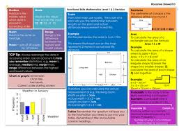 functional skills mathematics level 1 and 2 revision mat by