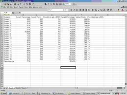 Project Finance Term Sheet Exle by Excel Chapter 3 Projects